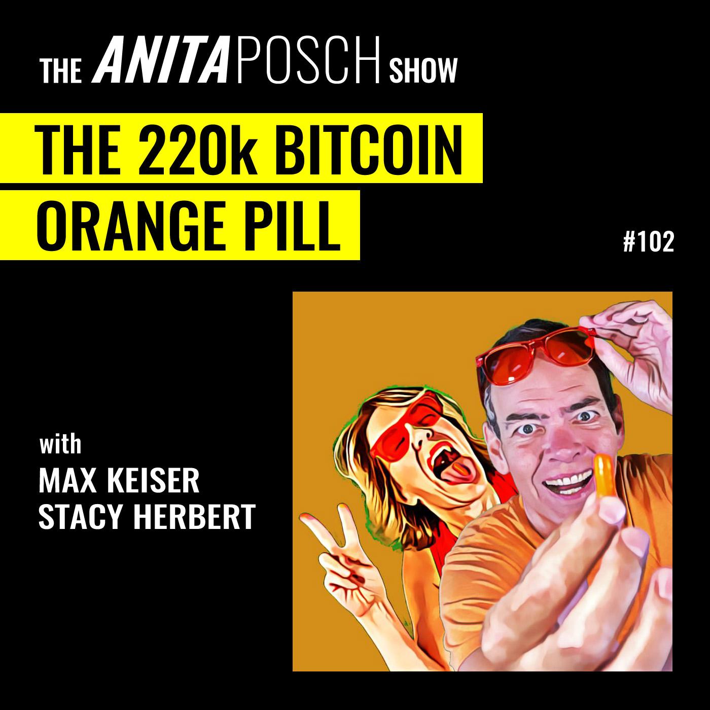 Bitcoin price prediction 2021 Max Keiser